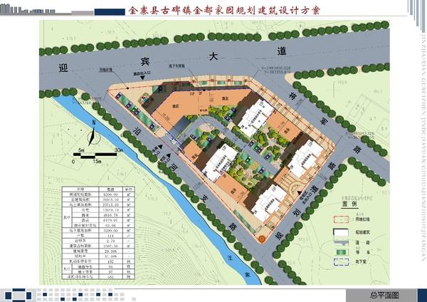 金寨县古碑镇金都家园规划建筑设计方案批后公示