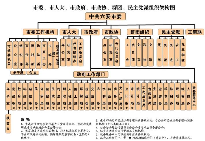 组织架构图20150226.png