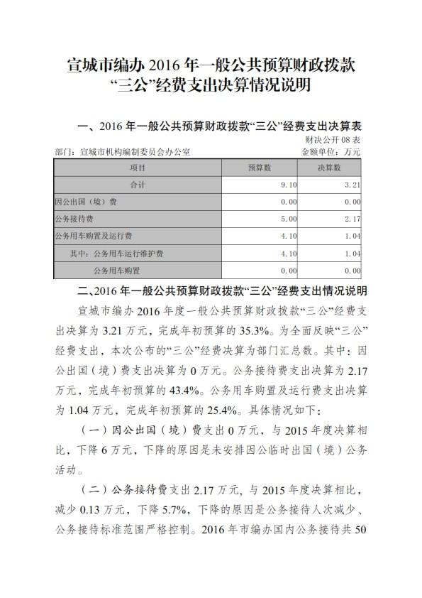 """宣城市编办2016年一般公共预算财政拨款""""三公""""经费支出决算情况说明_001.jpg"""
