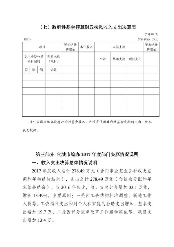 宣城市编办2017年部门决算情况_009.jpg