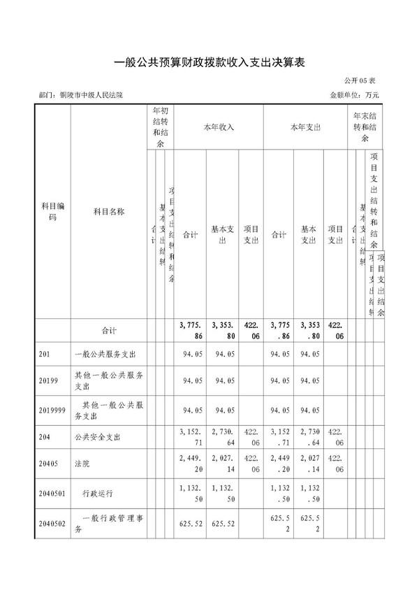 2018年部门决算_页面_12.jpg