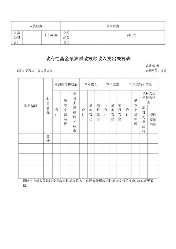 2018年部门决算_页面_17.jpg