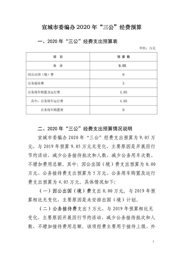 """宣城市委编办2020年""""三公""""经费预算_1.png"""
