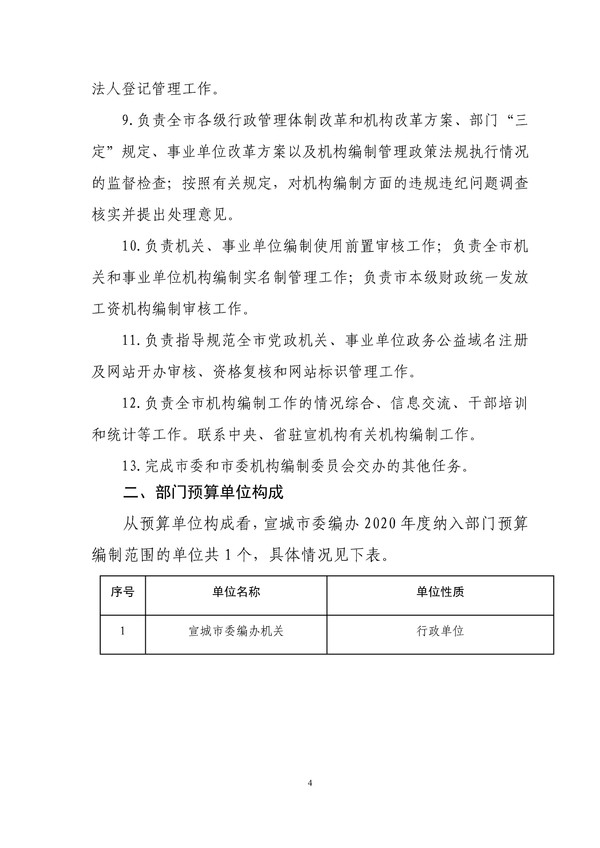 市委编办2020年部门预算 - 副本 (2)_1.png