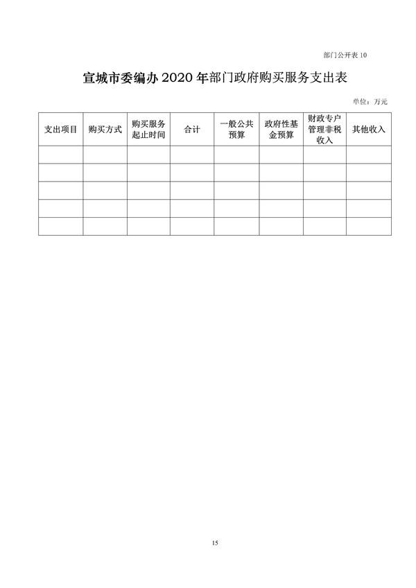 市委编办2020年部门预算 - 副本 (5)_3.png